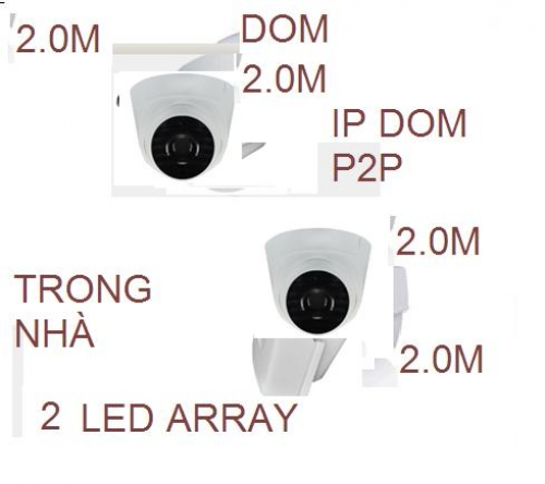 Noname_(chia 2 giảm 10 (x0.9)_CAMERA IP DOM -P2P-2.0mp 3.6mm lens 2drray leds Support P2P