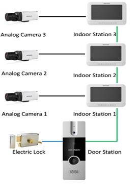 Camera hikvision giá 40% giảm 33%_0908293399_ Hikvision Chuông Cửa có hình_DS-KV8402-IM